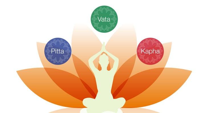 Prakriti – der persönliche Dosha-Code